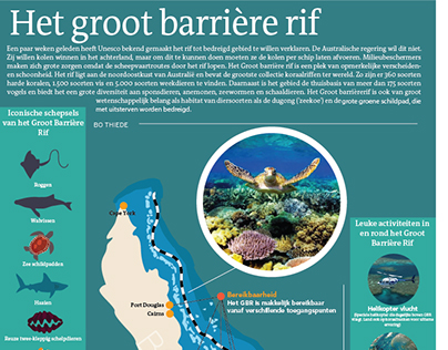 Infographic Great Barrier Reef