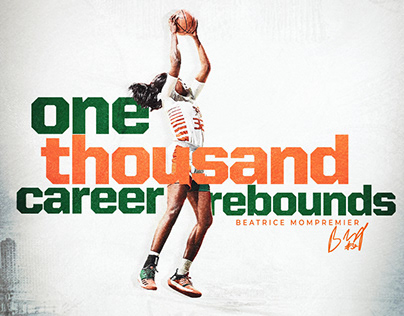 2019-20 Miami Hurricanes Women's Basketball