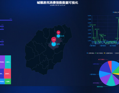 big data screen of UI design