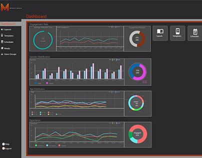 Metric Media CMS (Content Management System) UI/UX Etc