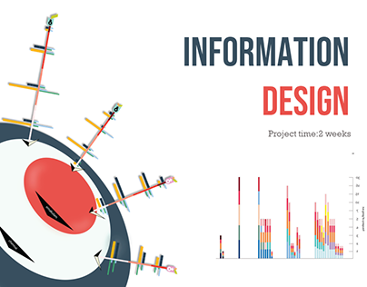 Information Design for trends in education