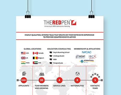 Infographic Company Profile