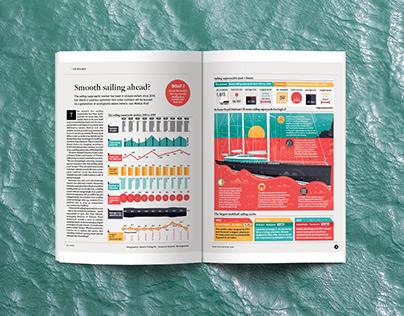 BOAT Magazine - Smooth Sailing Ahead?