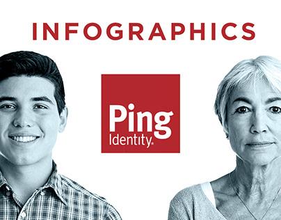 Ping Identity Infographics