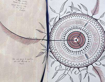 Travelling Sketchbook 03