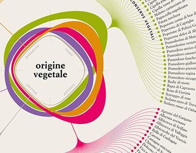 Slow Food in Italy dataviz