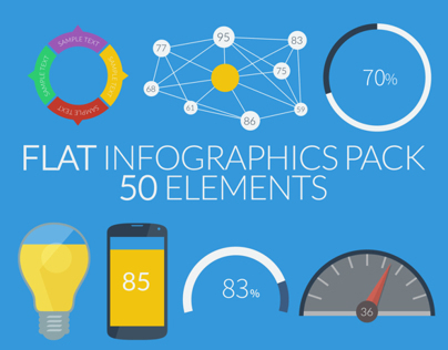 Flat Infographics Pack
