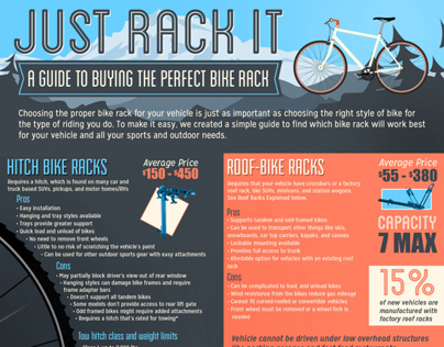 JUST RACK IT: A Guide to Buying the Perfect Bike Rack