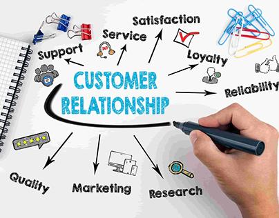 Bill Megelich Customer Relationship Management Tips