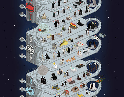 Museum of the Skywalkers