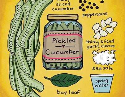 Homemade Pickles Illustration