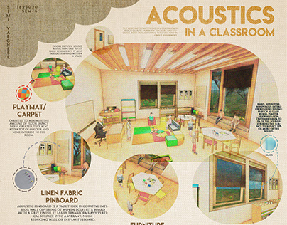 ACOUSTICS IN A CLASSROOM (BArch SEM-4)- INFOGRAPHIC