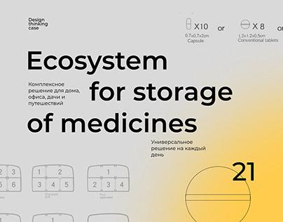 Design Thinking Case. Medicines