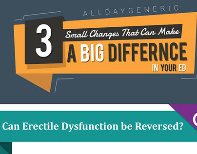 Can erectile Dysfunction be Reversed?? - Infographics