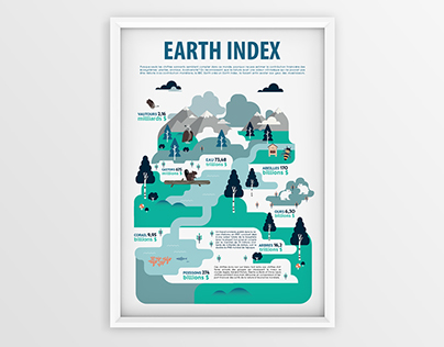 Earth Index - Infographic
