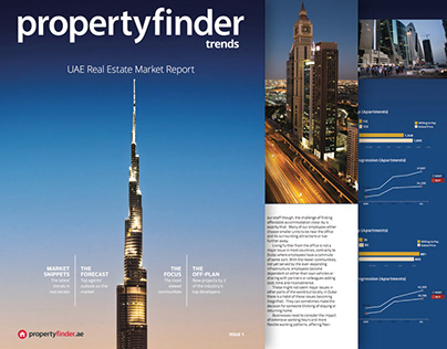 propertyfinder publications
