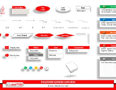 EasyGuide.tech Symbols collection for Software Diagrams
