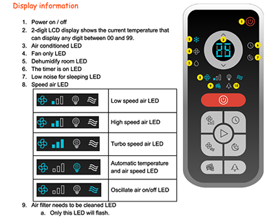Redesign a Remote Control