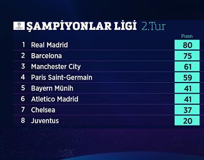 Champions League Graphics