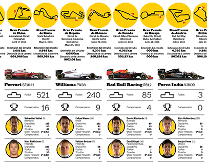 Infographics: Sports