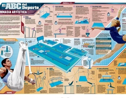 Sports ABC 11 · Artistic Gymnastic