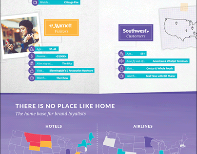 Oh, the Place(IQ)s You'll Go infographic