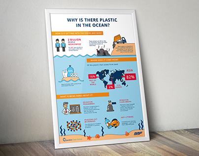 BPF Infographics