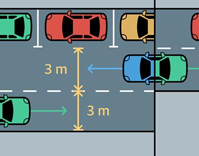 Road Traffic Law – Illustrations