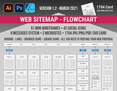 Web Sitemap – Flowcharts v.1.2