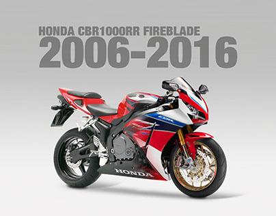 2006-2016 Evolution of Honda CBR1000RR Fireblade