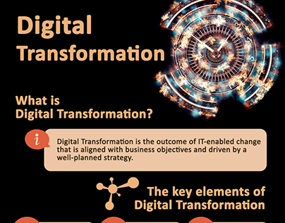 Infographic: What is Digital Transformation?