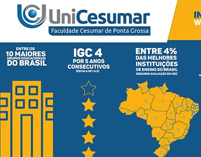 Fachada Faculdade Cesumar de Ponta Grossa