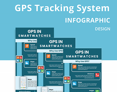 Infographic Design about GPS Tracking System