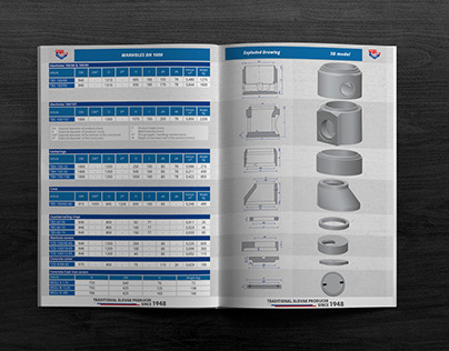 Product sheets of precast