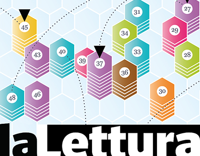 The game is on | La Lettura #276 dataviz