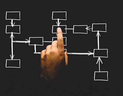 How to Develop a Strategic Innovation Framework
