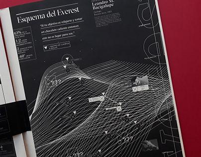 Dispositivo de noticias - Longinotti II