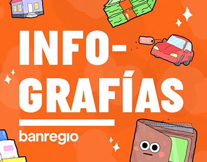 Banregio-Infografías