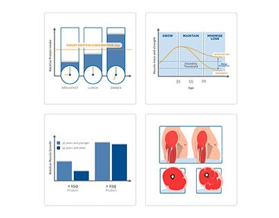 Graphic Statistics #2