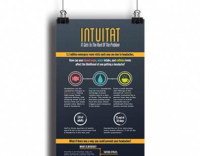 IntuiTat-Infographic