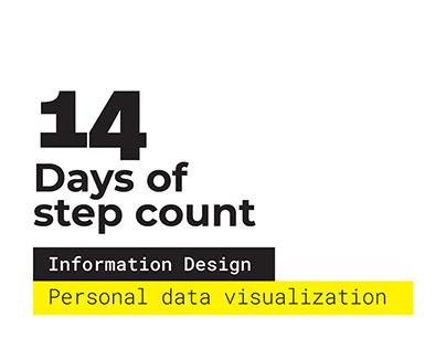Personal Data Visualization