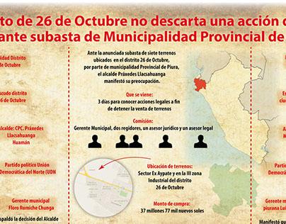 Distrito 26 de Octubre no descarta una acción