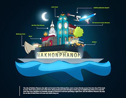 Project: Nakhon Phanom Thailand