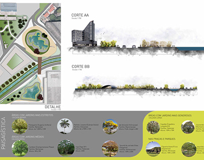 Urbanism: wetlands and parks