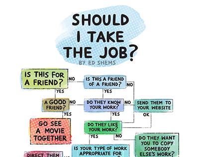Should I Take the (Freelance) Job?