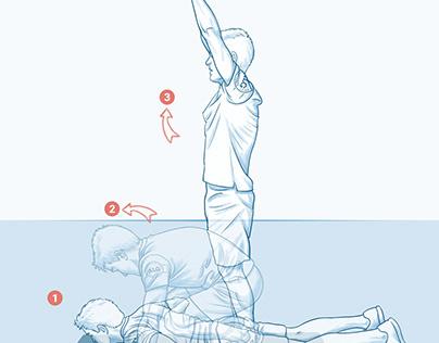 Illustrations de posturologie : renforcement musculaire