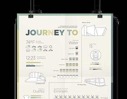 Visualization Data Journey to Brown Center