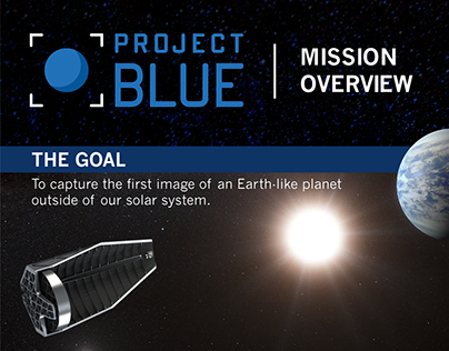 Project Blue | Crowdfunding Infographics