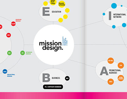 PCM - Mission Design
