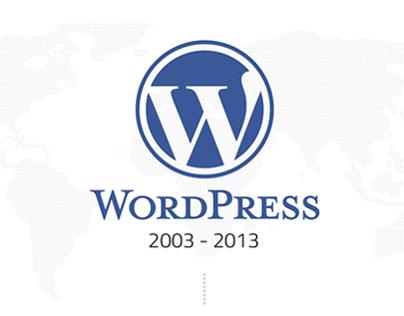 Ultimate wordpress theme developer list